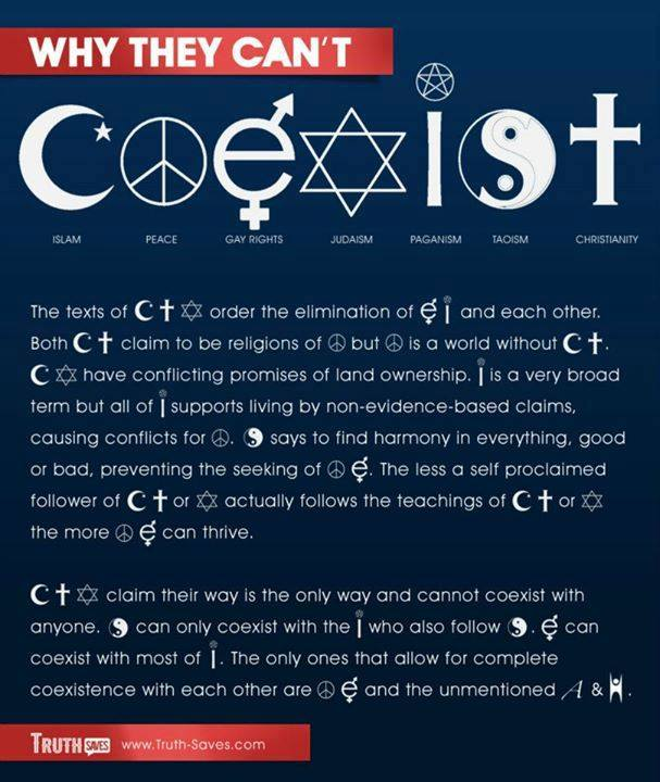 Why they can't coexist meme image